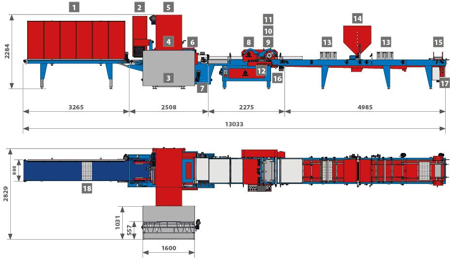 SIGMA80-layout-URBINATI